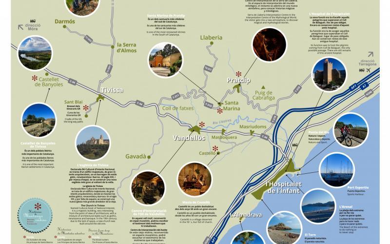 Mapa Terres de mestral aquí ho tens tot turisme vandellòs hospitalet de l'Infant Tivissa pratdip tarragona costa daurada terres de l'ebre baix camp mar i muntanya catalunya